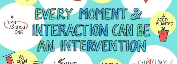 Image shows graphic from Karen Treisman reading 'every moment and interaction can be an intervention'